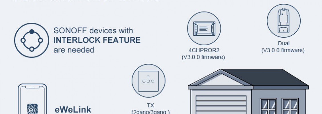 Hướng dẫn dùng công tắc Sonoff Wifi thông minh 4CH Pro điều khiển Rèm cửa, Màn sáo